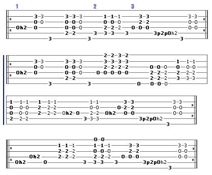 Favori Comment lire une tablature ? DA48
