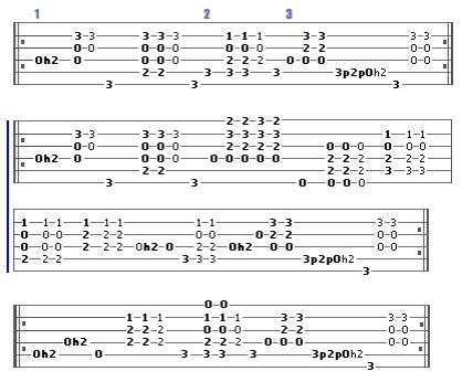tablatures_guitare